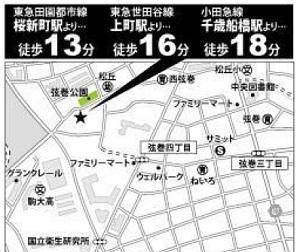 三井馬事公苑南ハイツ